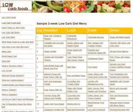alt support diet low carb picture 17