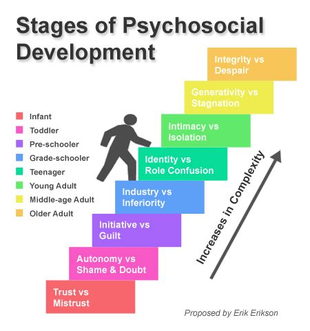 alcoholism; physiological changes in the aging picture 2
