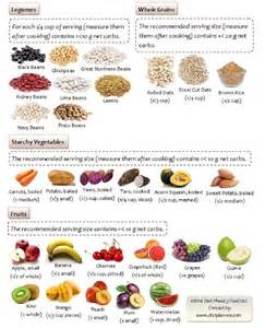 atkins gfruit diet picture 2