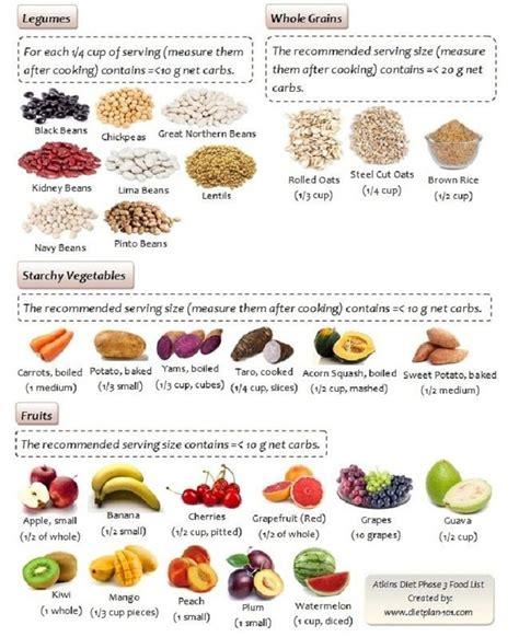 atkins diet recepies picture 2