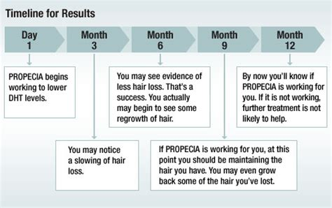 propecia for hair loss picture 11