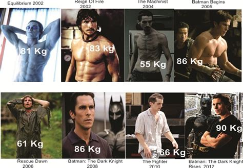 christian health and weight loss picture 1