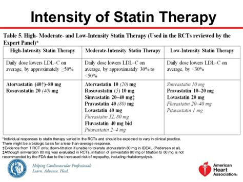 cholesterol guidelines 2014 picture 6