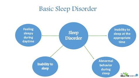 can sleep apnea be start of chronic beryllium picture 9