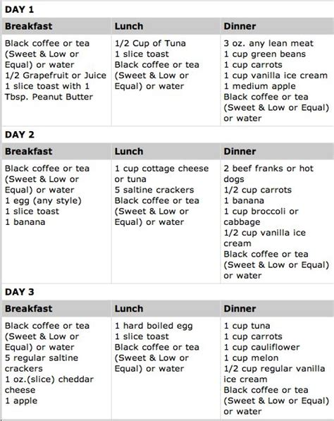 cardiac patients three day diet picture 18