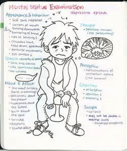 alchoholic mental health status examination picture 15