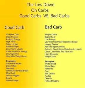 good carbs and weight loss picture 5