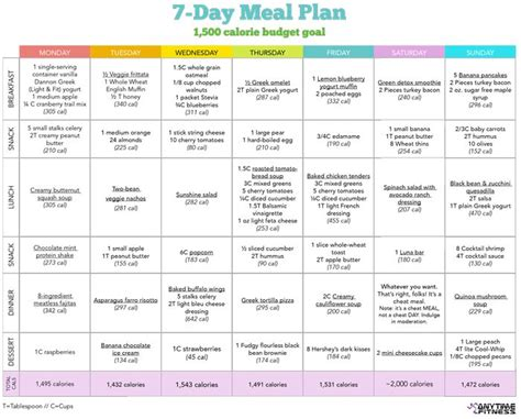 weight loss meal plans picture 10