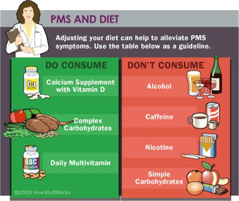 diet for pms and irritable picture 1