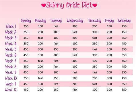 anna diet plan picture 2