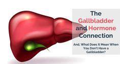 estrogen and gallbladder removal picture 3