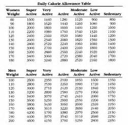 average weekly weight loss1200 calories picture 9