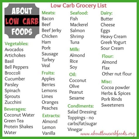 list of foods low in carbs picture 7