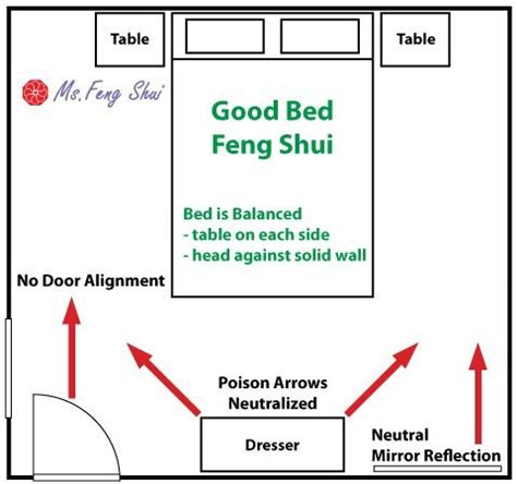 feng shui bedroom where i sleep in directions picture 3