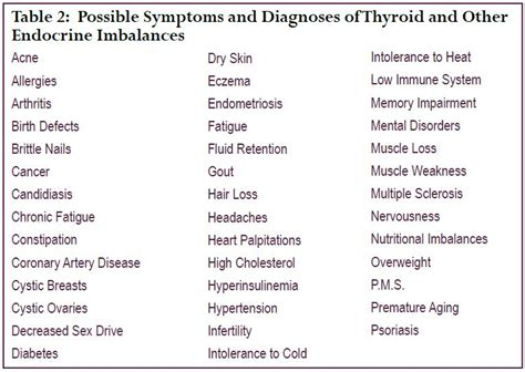 scum doctor thyroid cancer signs symptoms disease prevention picture 5
