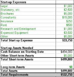home business with little start up costs picture 1