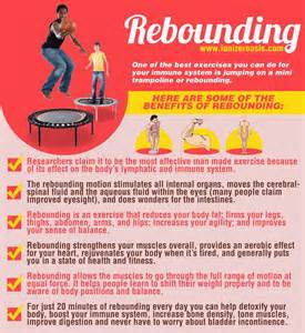 weight loss and rebounding picture 2