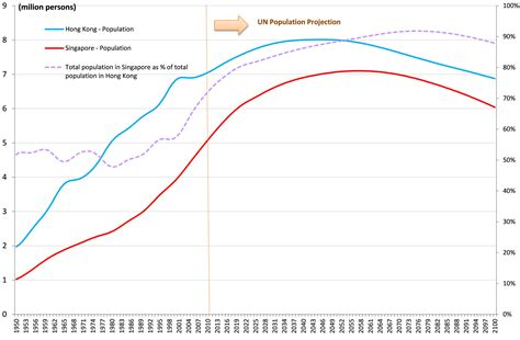 ageing population solution hong kong picture 11