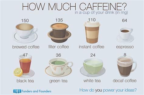 caffeine picture 5