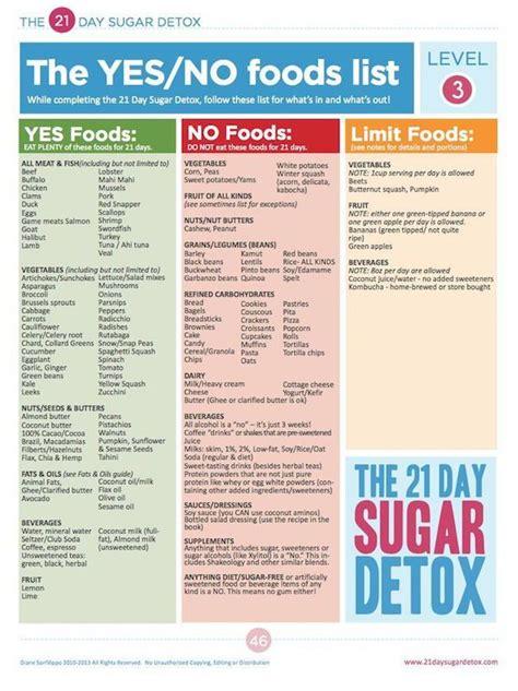 no sugar liver detox diet picture 3