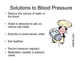 Prolieve blood pressure surges picture 10
