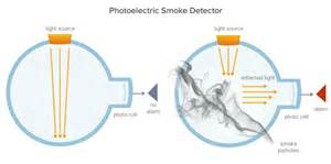 how smoke detectors work picture 2