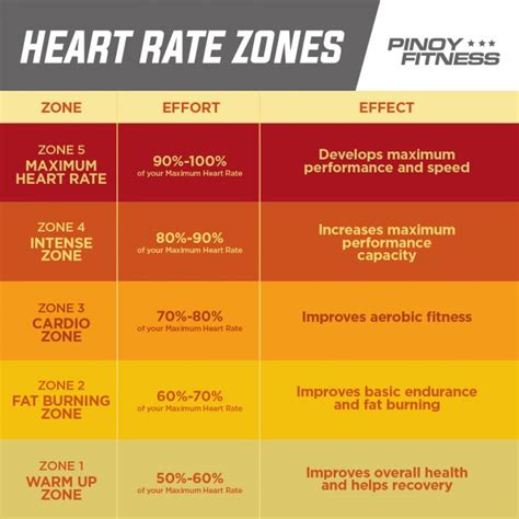 calculate fat burning heart rate picture 3