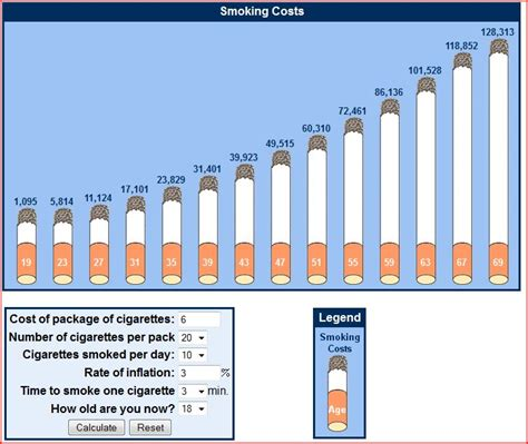 how do i quit smoking picture 6