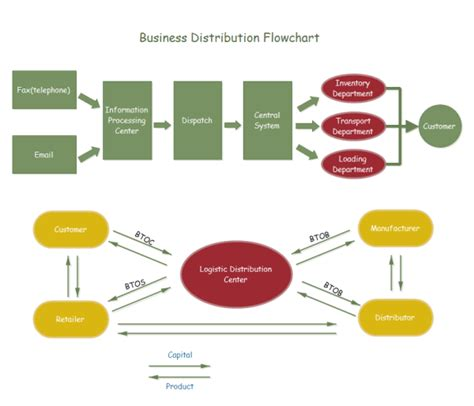home distribution business picture 15