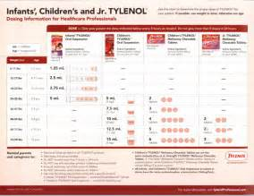 dosage for oxyhives in toddler picture 9