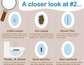 why is a thin stool a sign of colon cancer picture 6