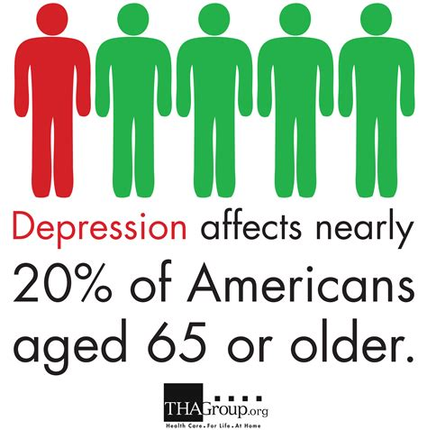 aging and depression picture 3