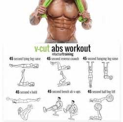 weight training for fat loss picture 9