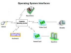 system picture 5
