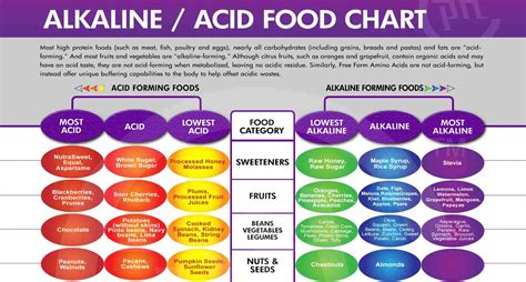 alkaline environment to kill herpes picture 3
