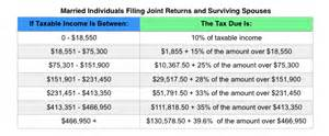 federal income tax on joint tenant property earnings picture 6