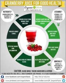 cranberryjuice diet picture 2