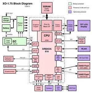 diagram picture 2