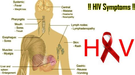 hiv aids ke lakshan picture 2