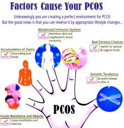 weight loss for people with pcos picture 17