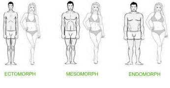 male to female body morph picture 9