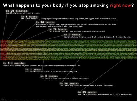 what happens to your throat when you quit smoking picture 1