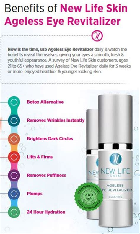 latest skin anti aging news picture 2