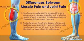 byetta and muscle and joint pain picture 3
