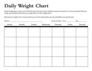 weight gain and heart failure picture 13