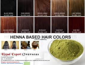 herbal hair relaxer picture 3