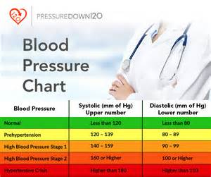 how to have normal blood pressure overnight picture 10