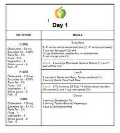 cardio diet picture 15