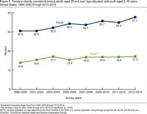 public health and aging trends in the united picture 4