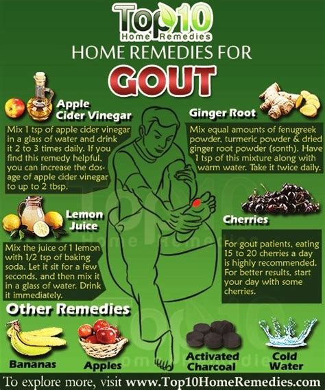 gout herbal picture 19